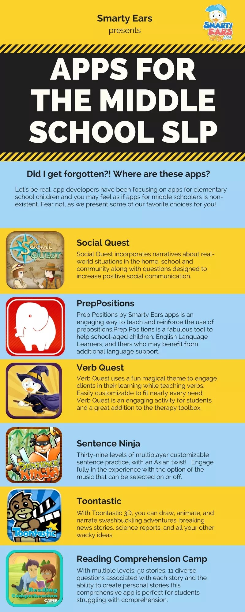 Must have apps for the SLP in middle school – Smarty Ears