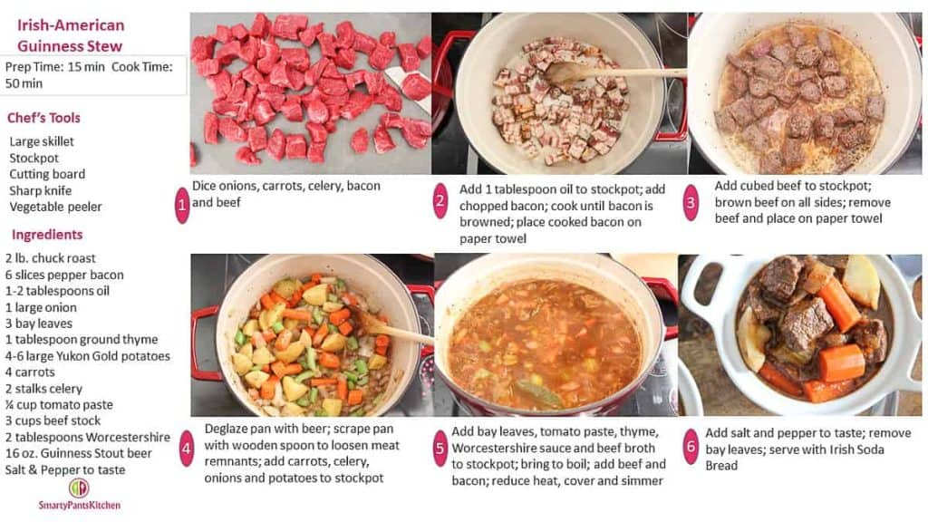 Step by Step recipe card for making Irish American Guinness Stew