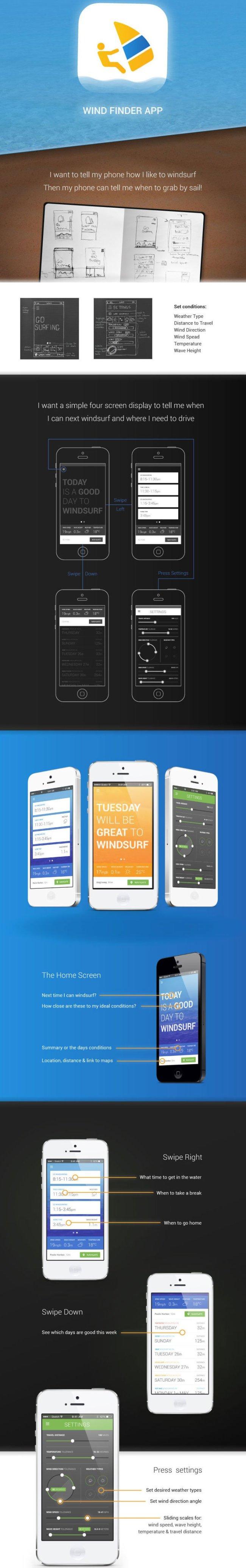 Windsurfing-App