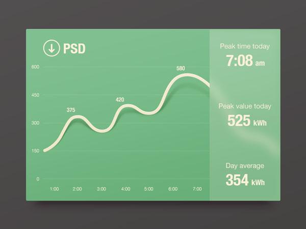 stats-psd-15