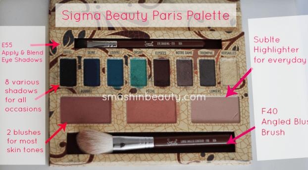 Sigma Paris Palette Review Swatches