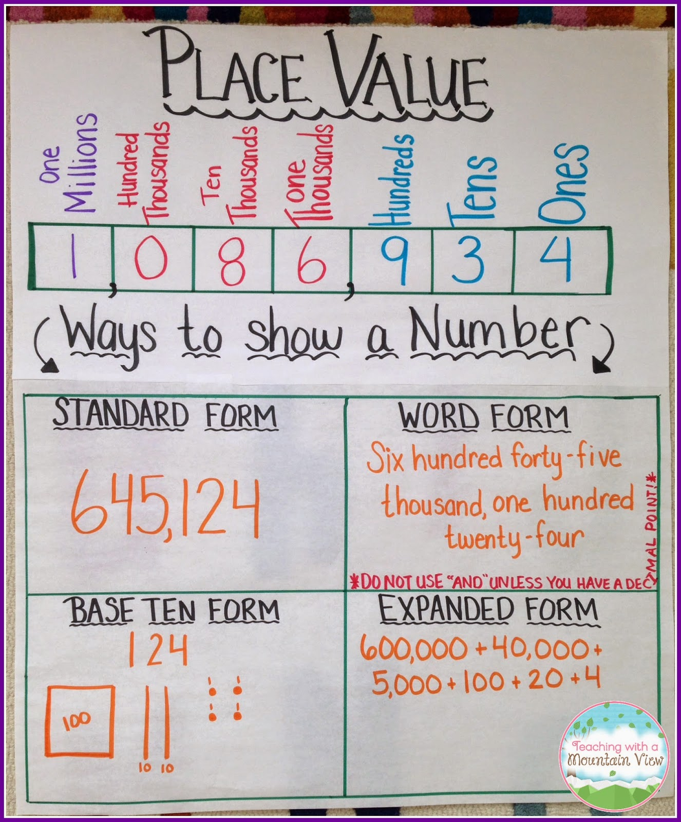 Building Place Value Understanding In The 3rd Grade