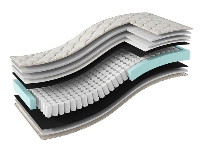 innerspring mattress structure
