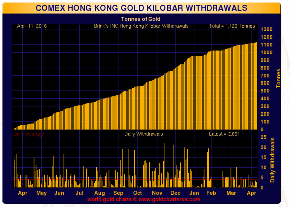 hong kong kilo bar  april 11 2016