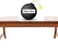 Rate Hike on the table