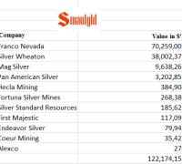jp morgan silver companies