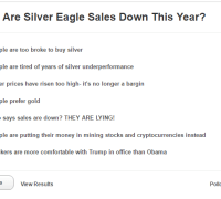 why are silver eagle sales down poll