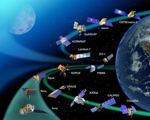 Resultado de imagen para la luna y satelites orbitando por la tierra