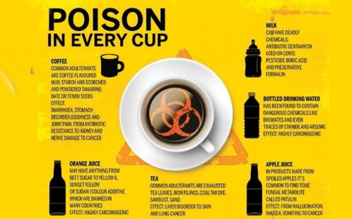 Image result for poisons in our food
