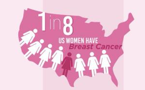 Pink October: Breast Cancer Awareness