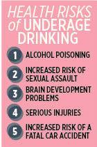 Drinking ooo booze
