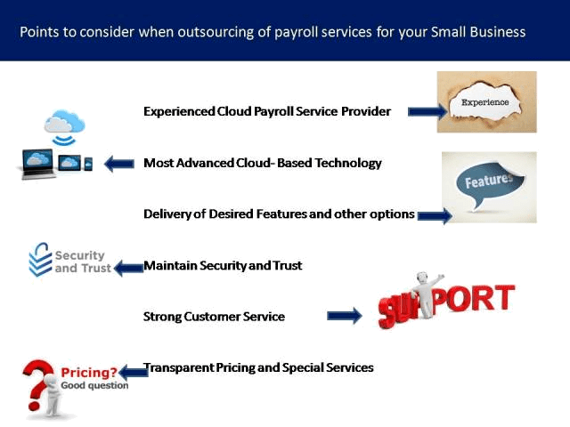 clould payroll software support image