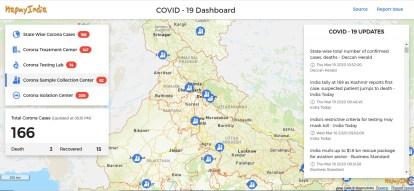 MapMyIndia, Coronavirus dash_sample