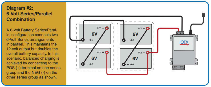 6v AGM Deep Cycle Battery