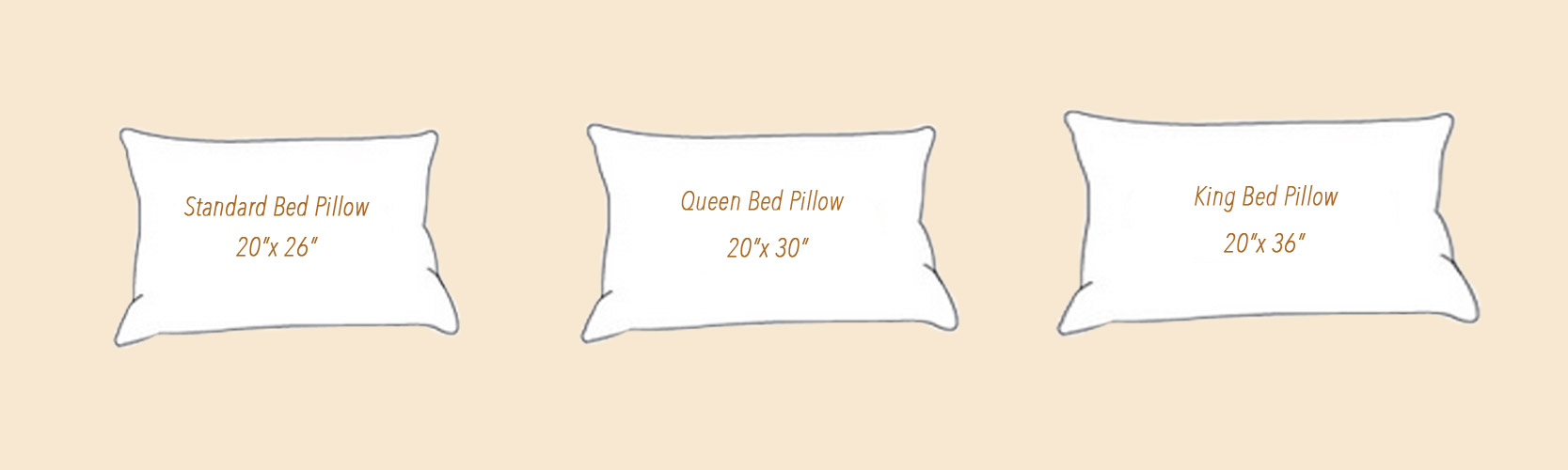 pillow sizes bed pillow sizes