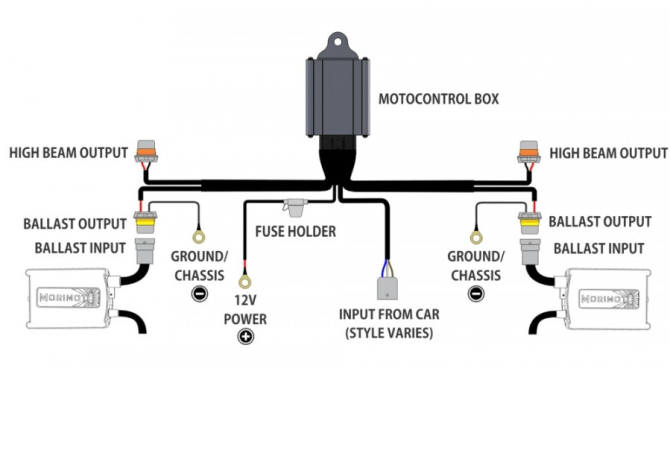conversion ballast wiring diagrams  schematic wiring