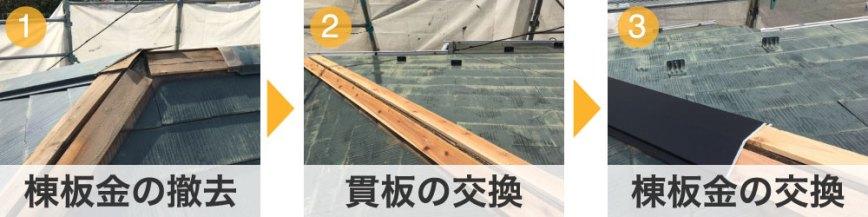 棟板金の工程