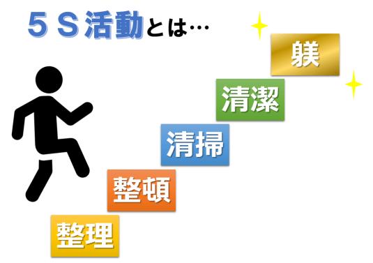 5S活動の意味・定義と真の目的とメリット。効果の出る進め方と事例