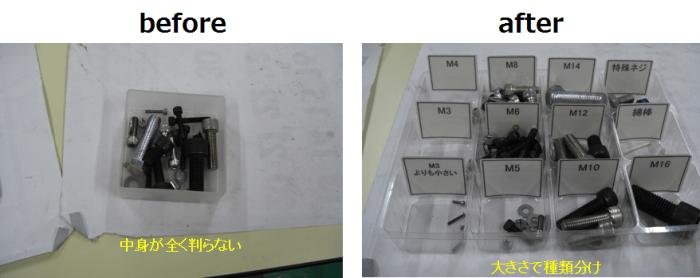 オージック・イセキテック3S活動 ネジの分類と定位置化