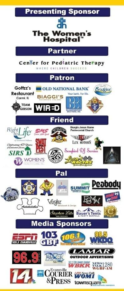 sponsor logos in one diagram