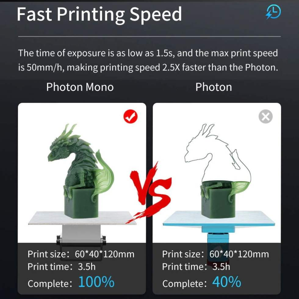 Anycubic Photon Mono LCD 3D Printer has fast printing speed.