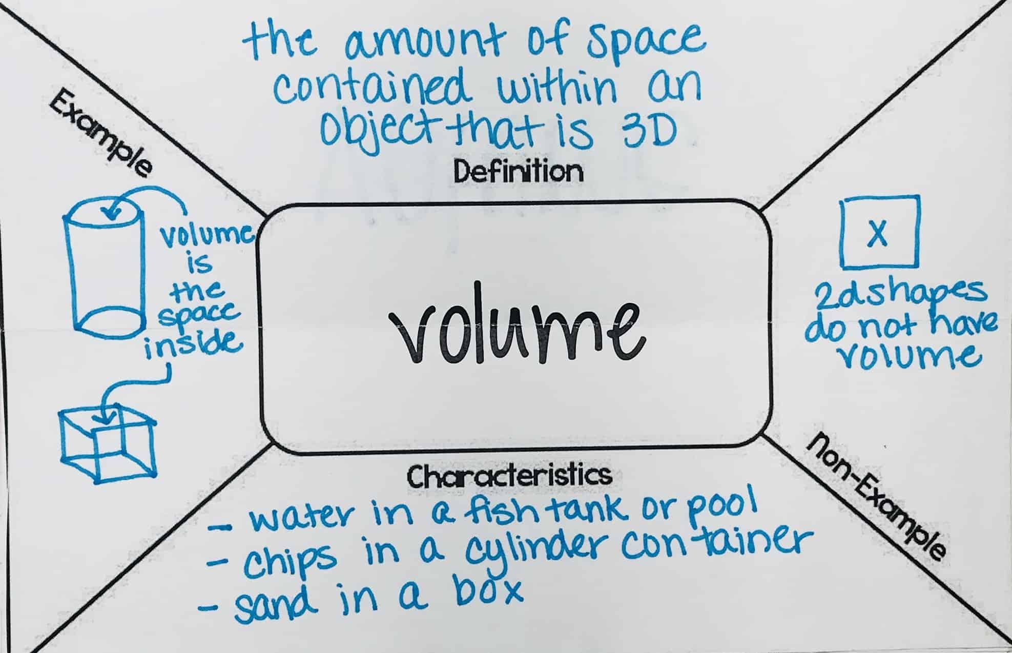 8th Grade Interactive Notebook Bundle All Standards