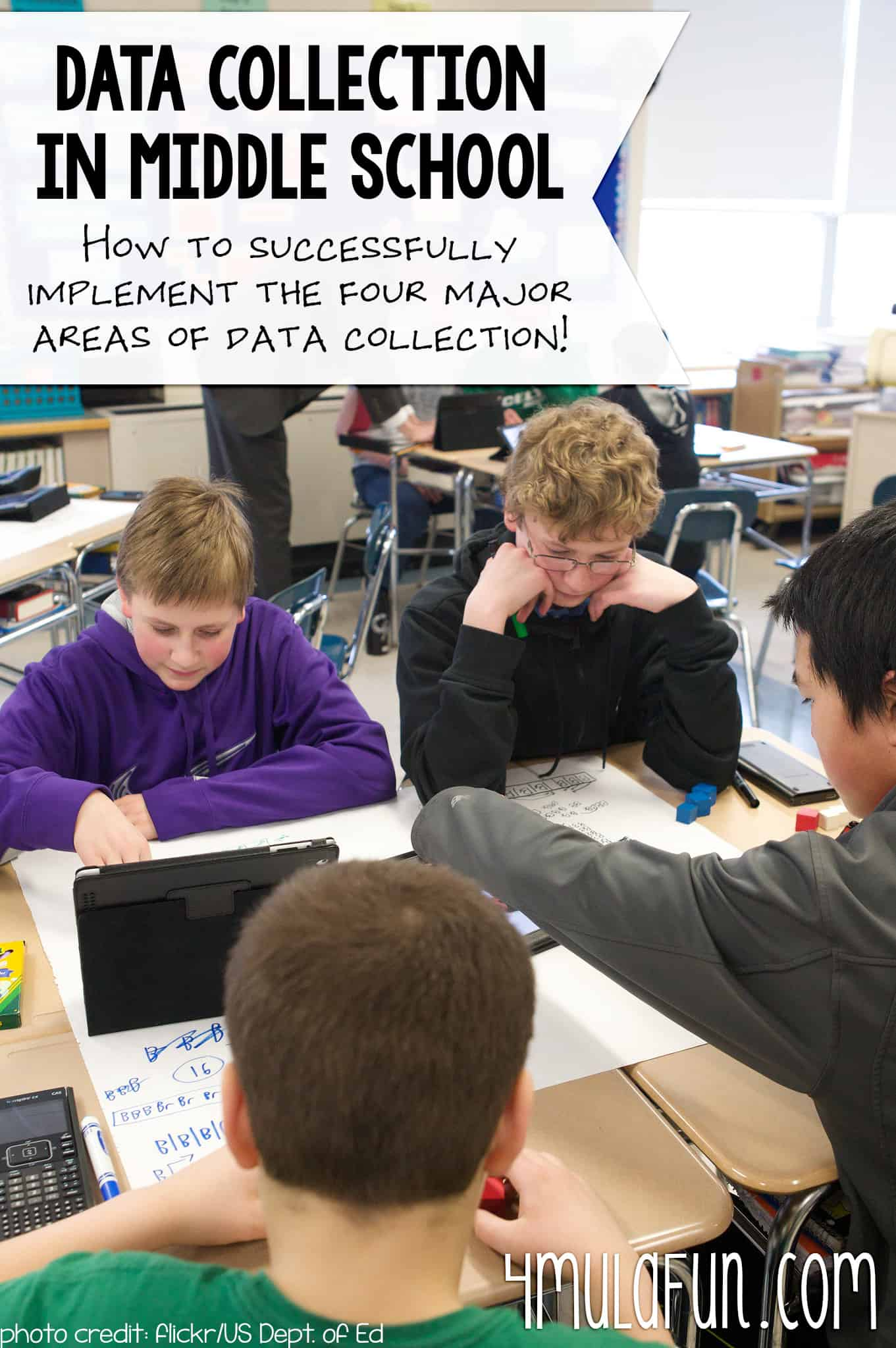 Data Collection In Middle School Smith Curriculum And