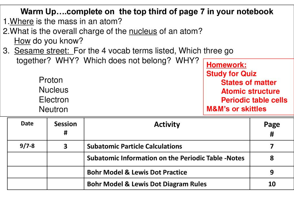 Dna Structure And Replication Worksheet Education Template