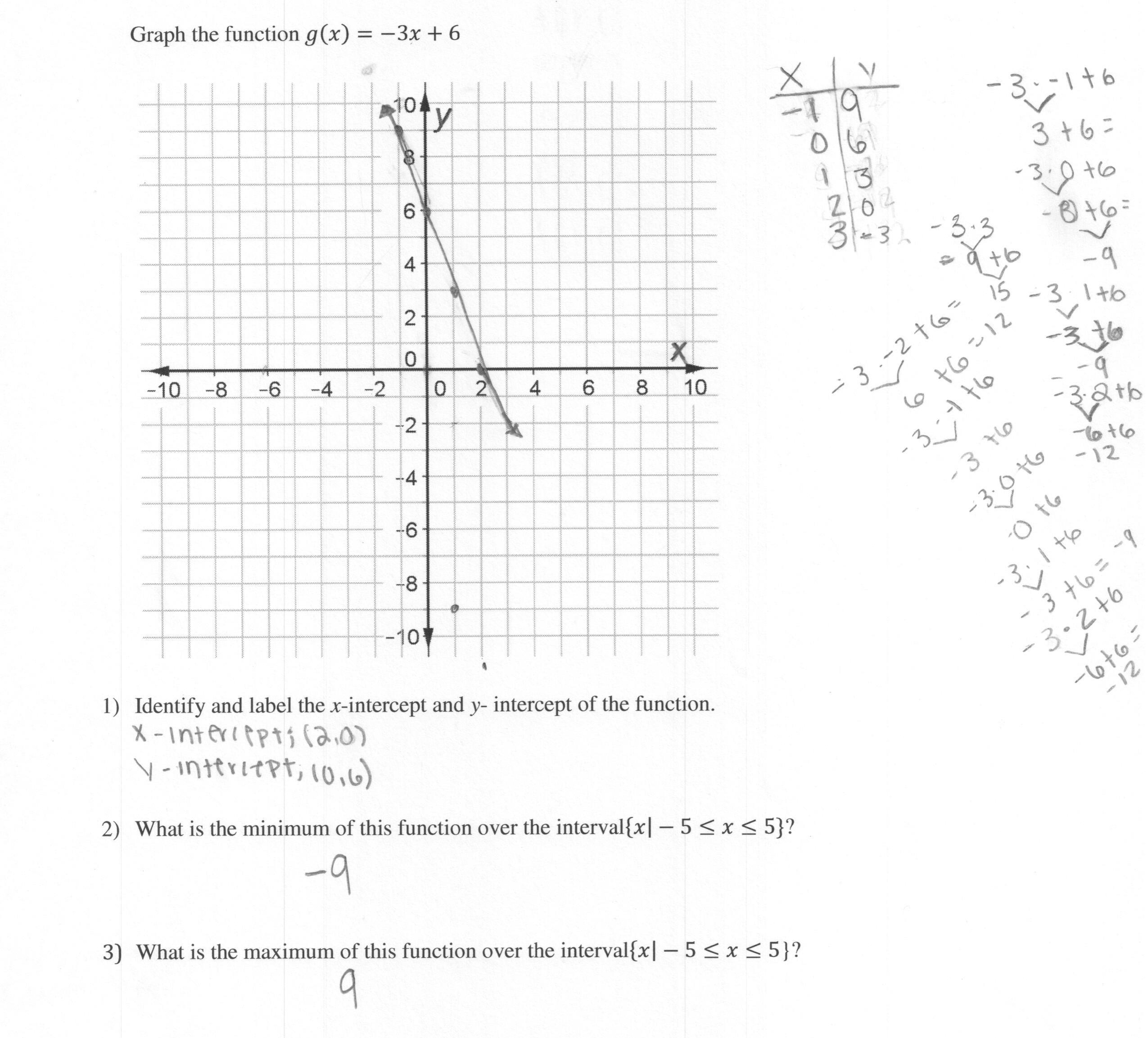 Graphing Quadratic Functions Worksheet Answers Education