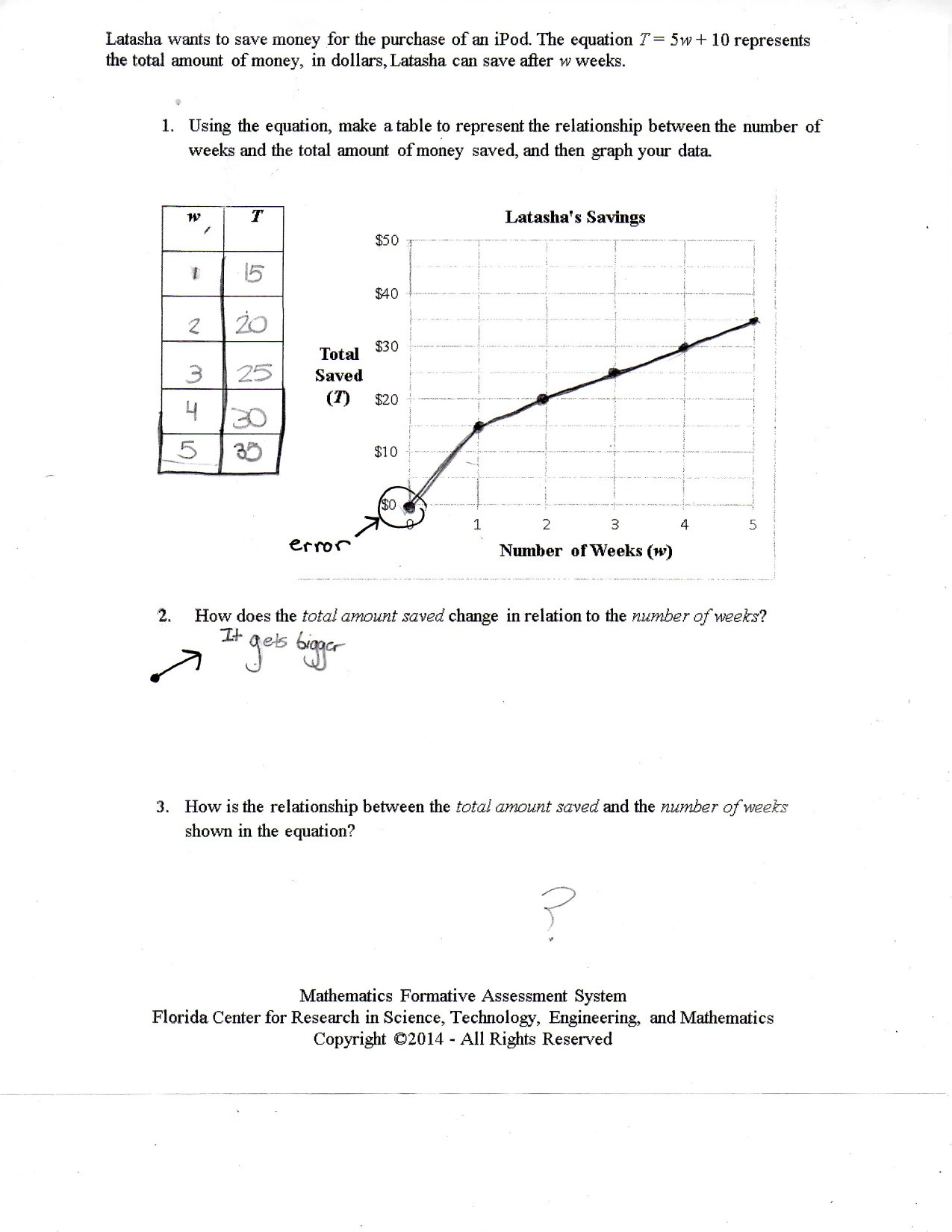 30 Independent Dependent Variable Worksheet