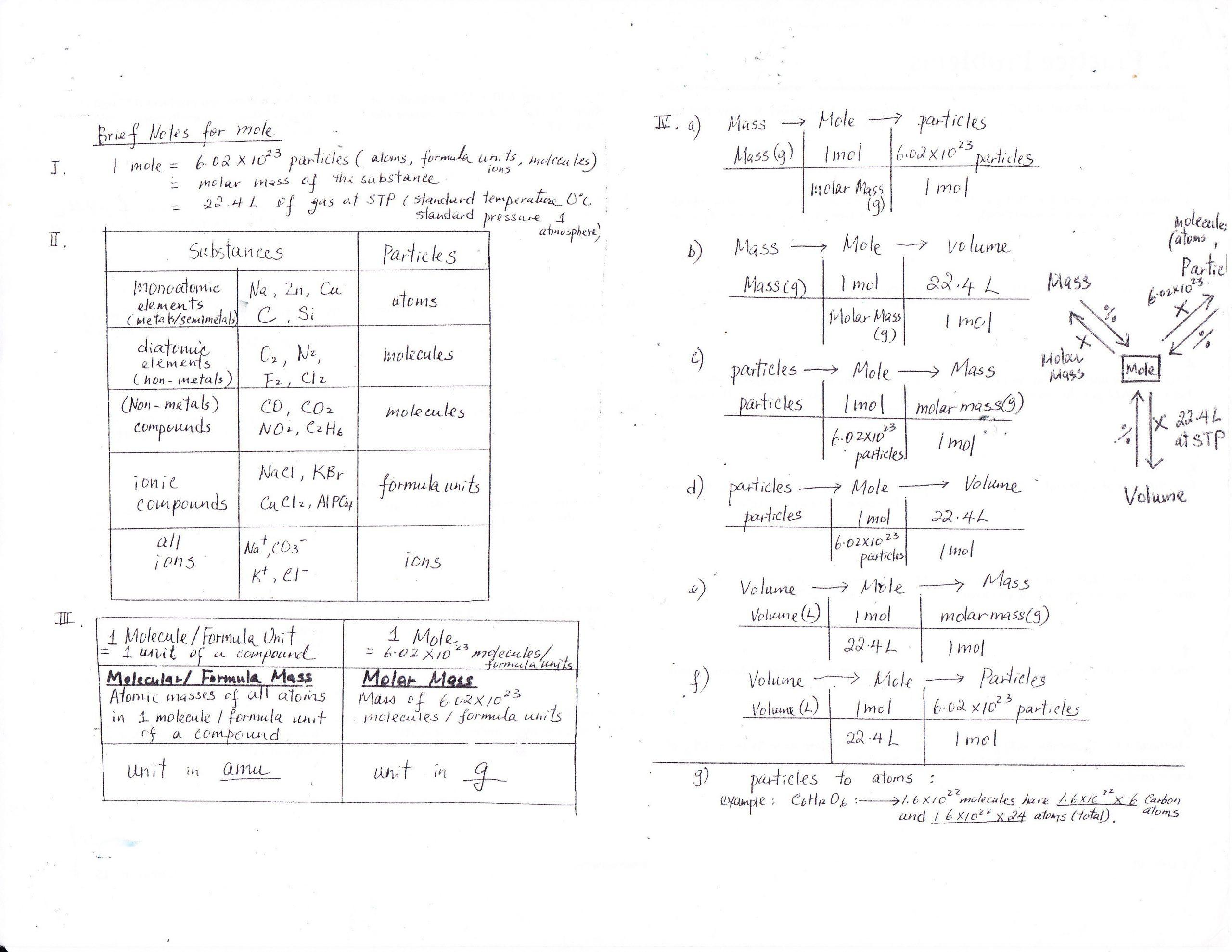 30 Molar Conversion Worksheet Answers