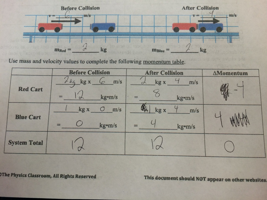 Momentum And Collisions Worksheet Answers