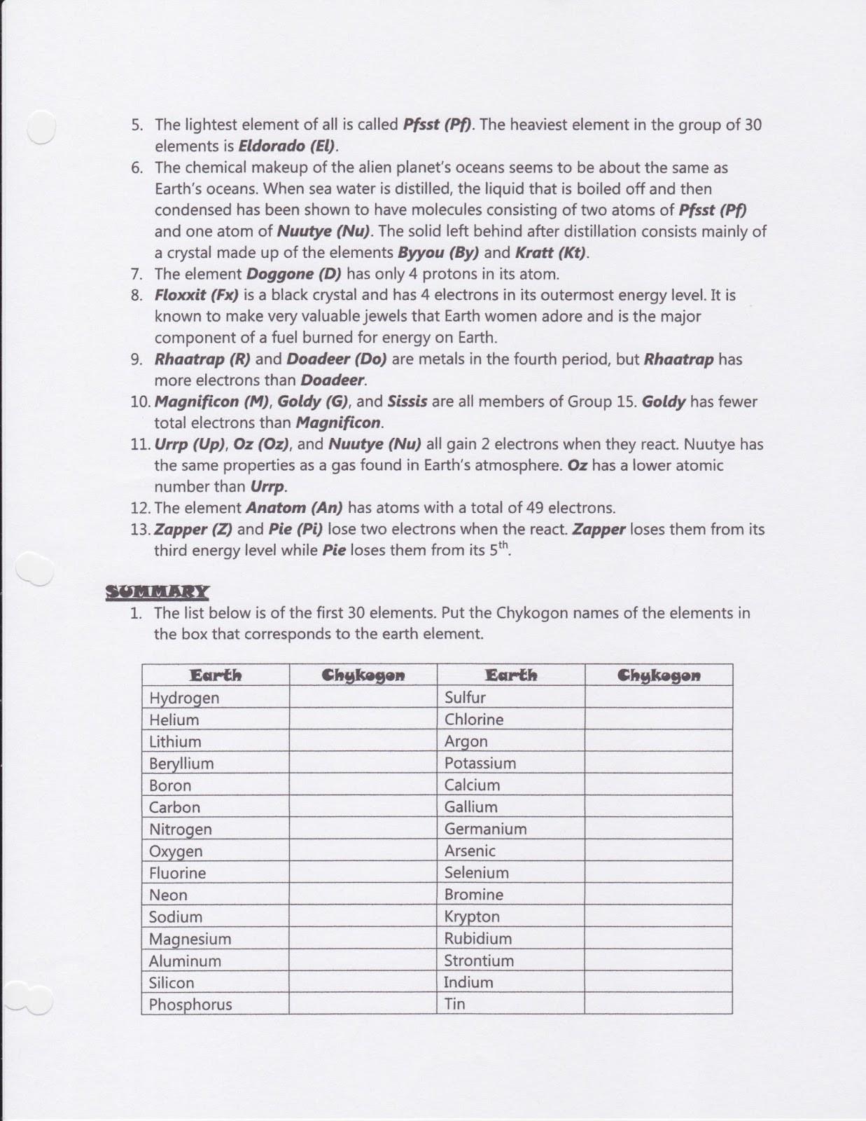 Periodic Table Puns Worksheet Answer Key My