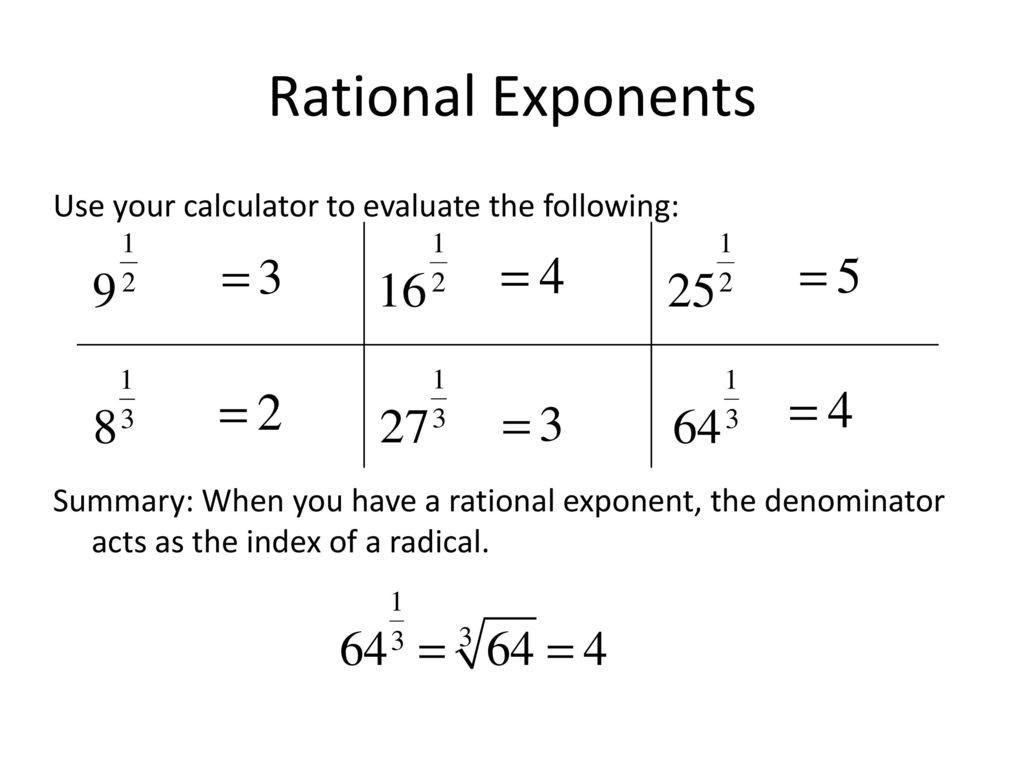 30 Properties Of Exponents Worksheet