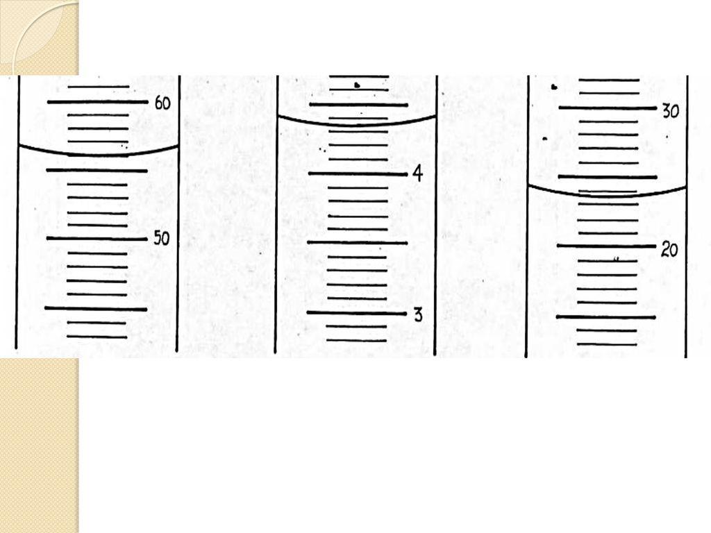 30 Reading Graduated Cylinders Worksheet