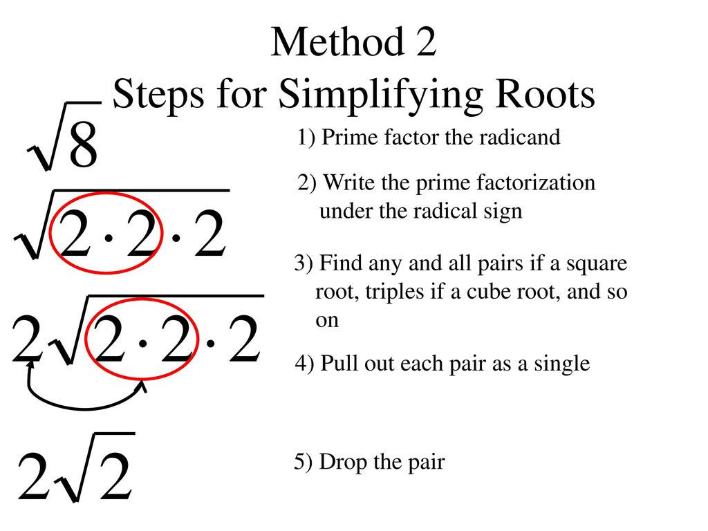 30 Simplifying Cube Roots Worksheet