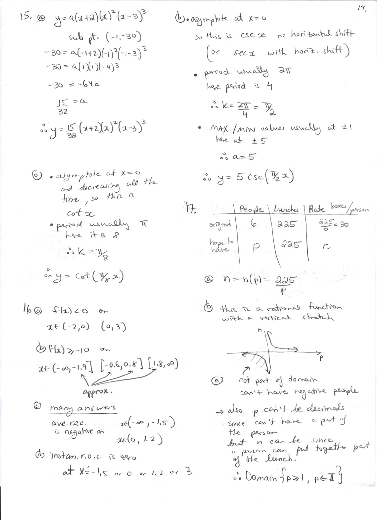 30 Solving Trigonometric Equations Worksheet Answers