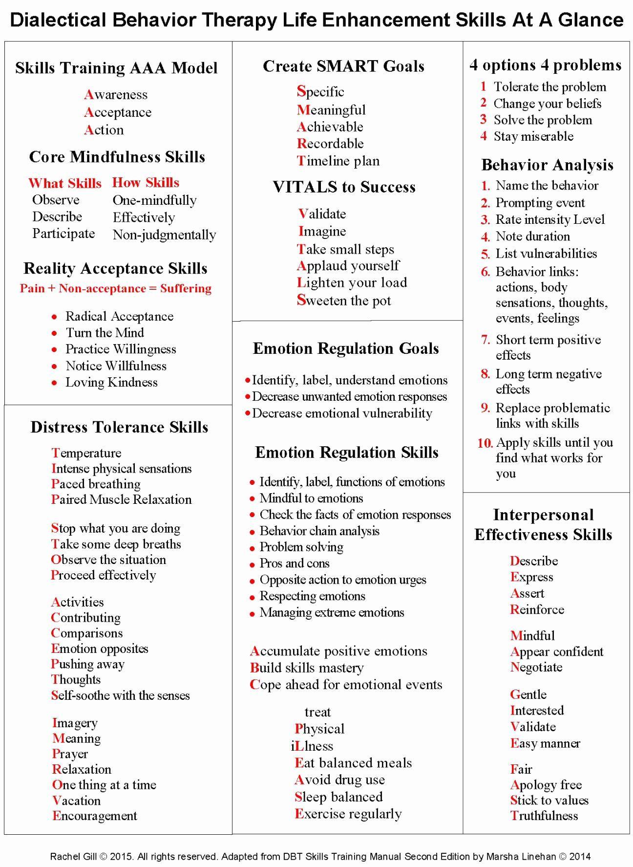 30 Stages Of Change Worksheet