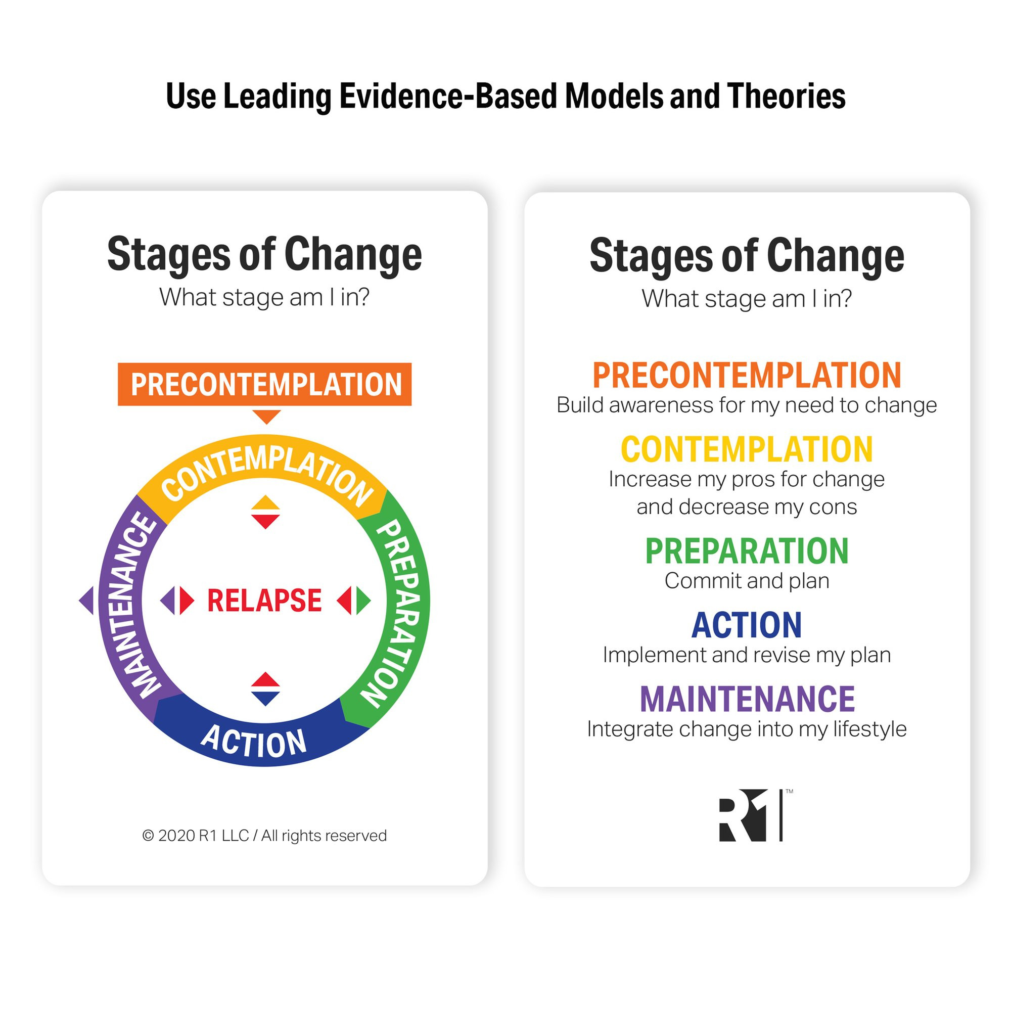 30 Stages Of Change Worksheet