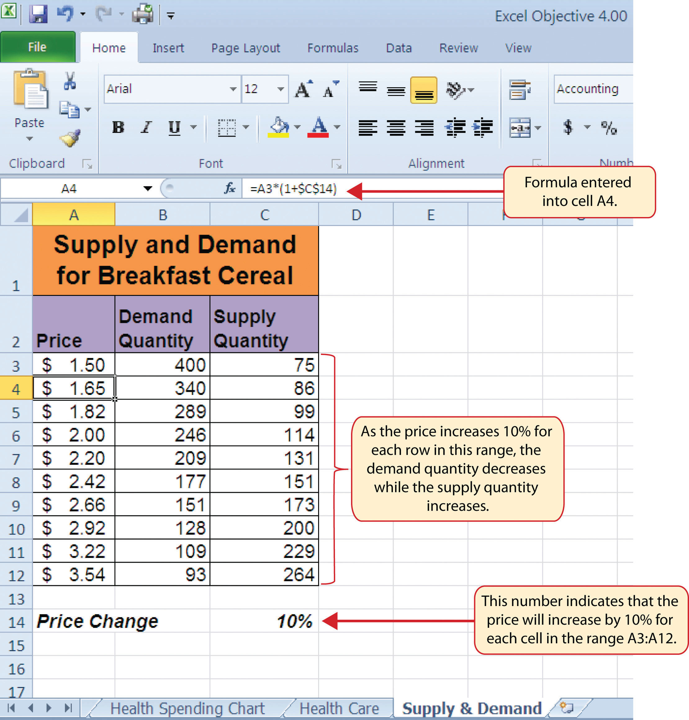 30 Supply And Demand Worksheet