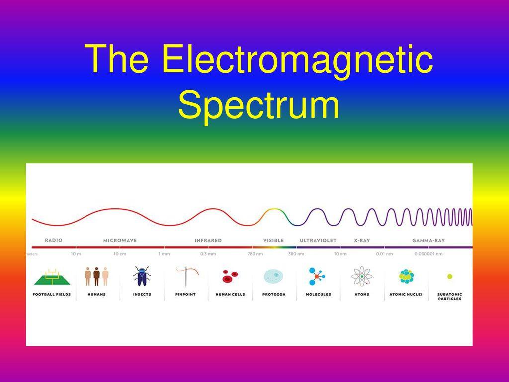 31 The Electromagnetic Spectrum Worksheet