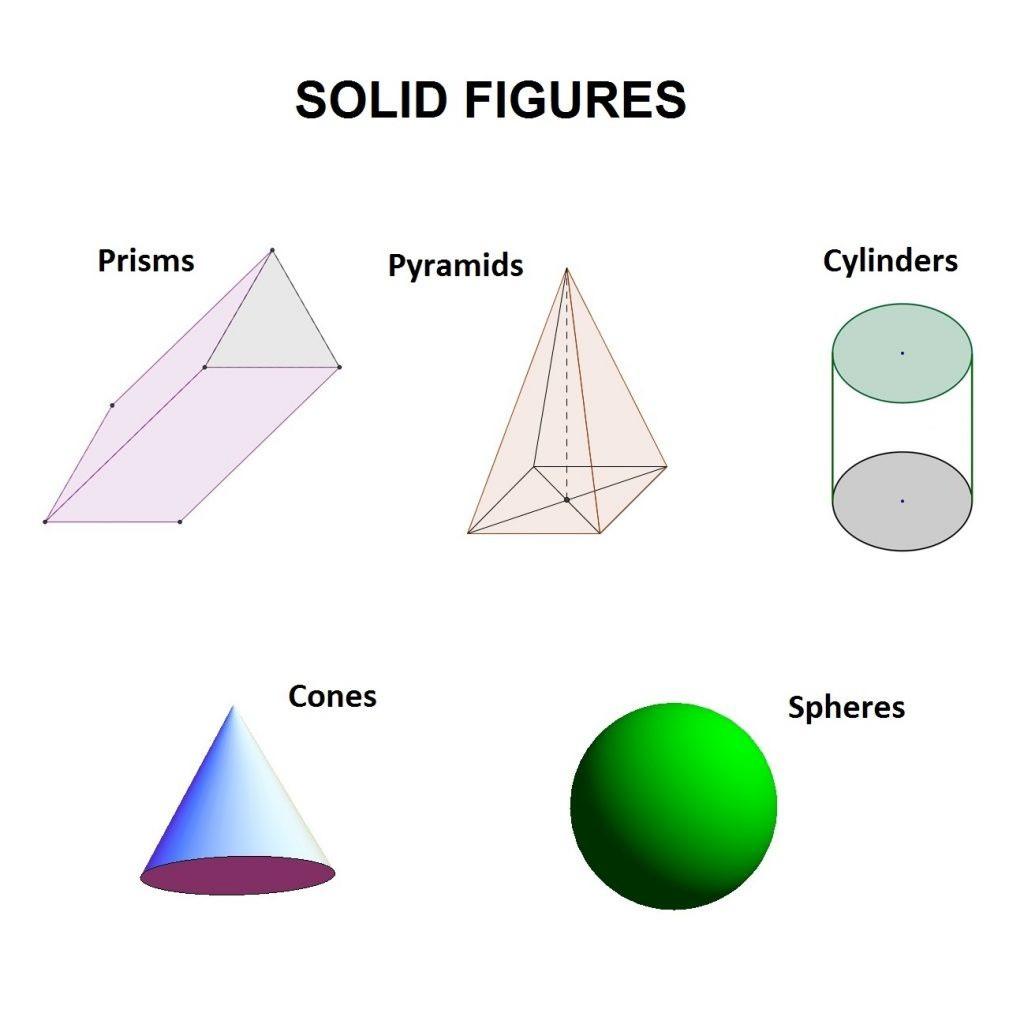 30 Volume Of Spheres Worksheet