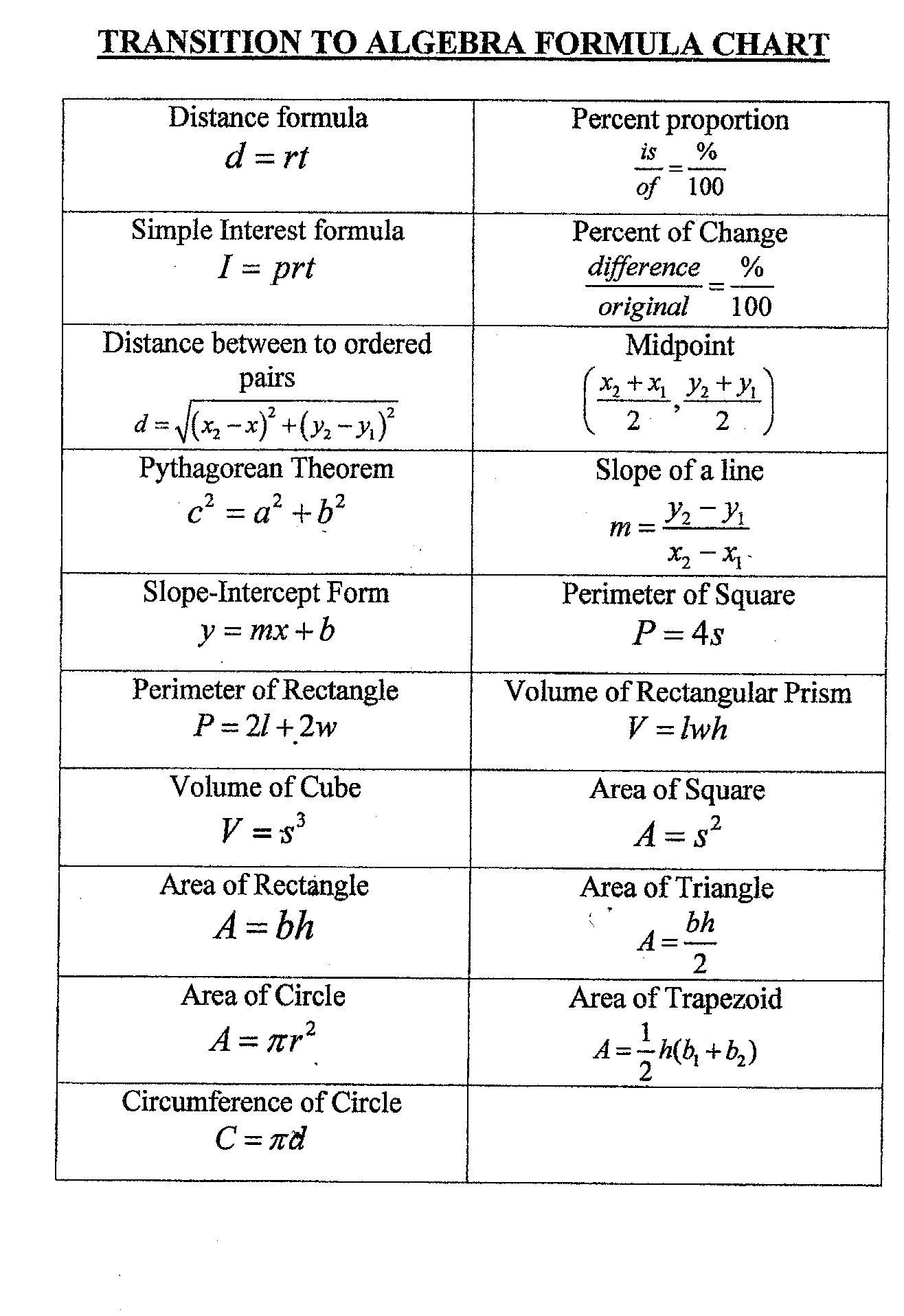 30 Distance And Midpoint Formula Worksheet