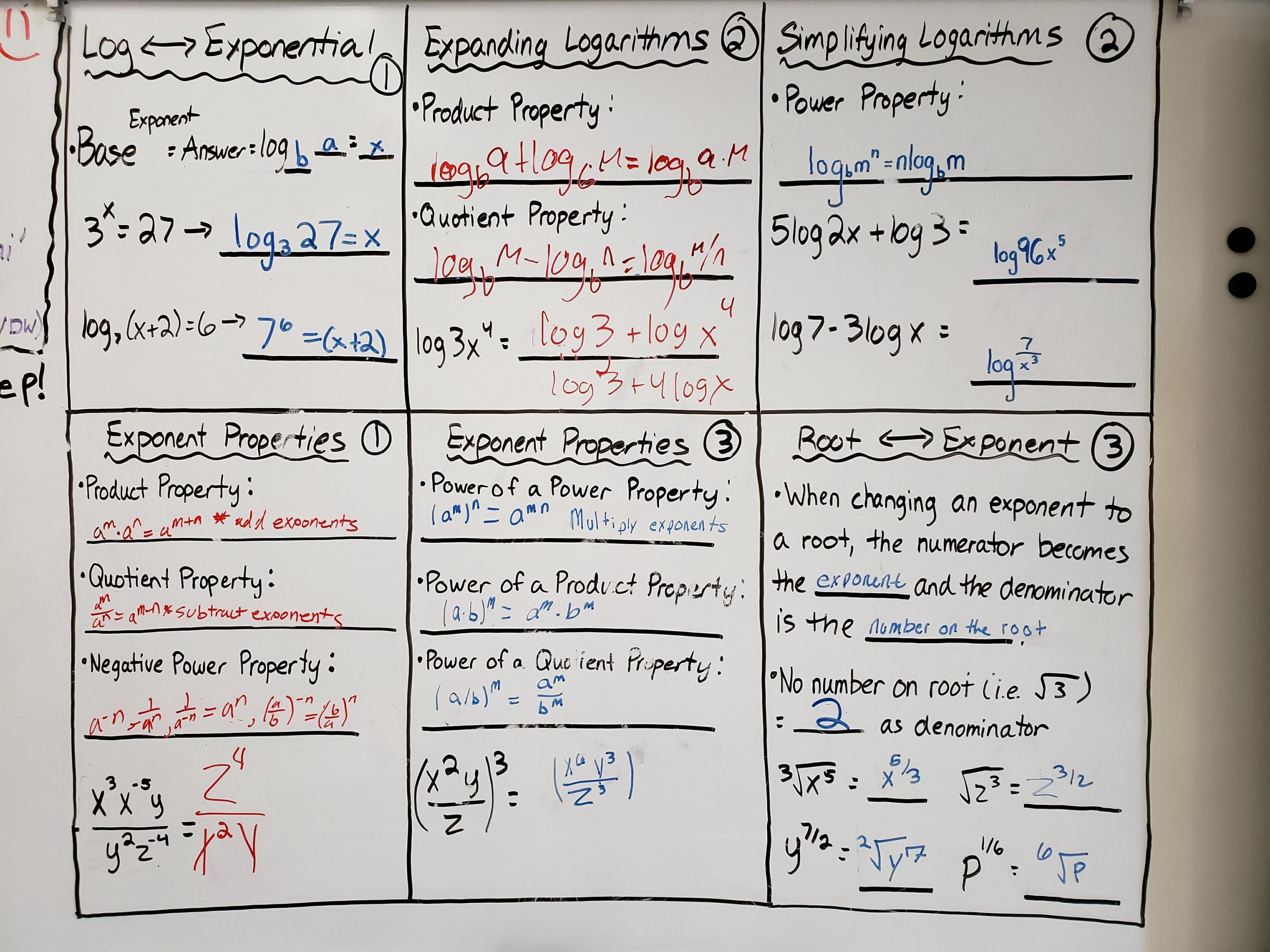 30 Exponential Functions Worksheet Answers
