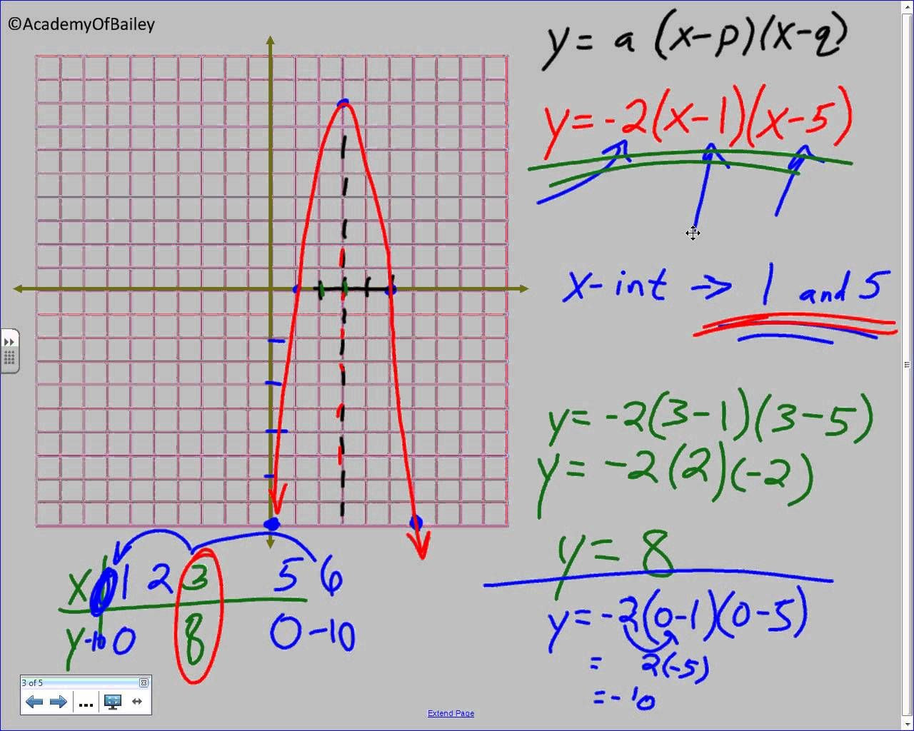 30 Graphing Exponential Functions Worksheet Answers