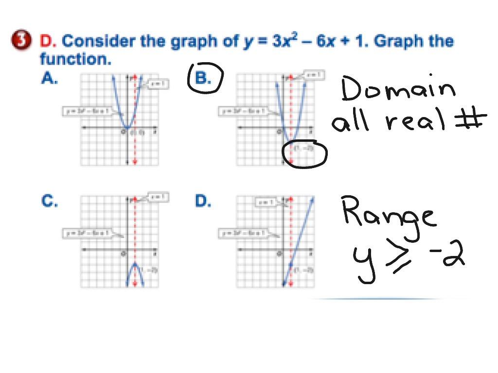 30 Graphing Quadratic Functions Worksheet