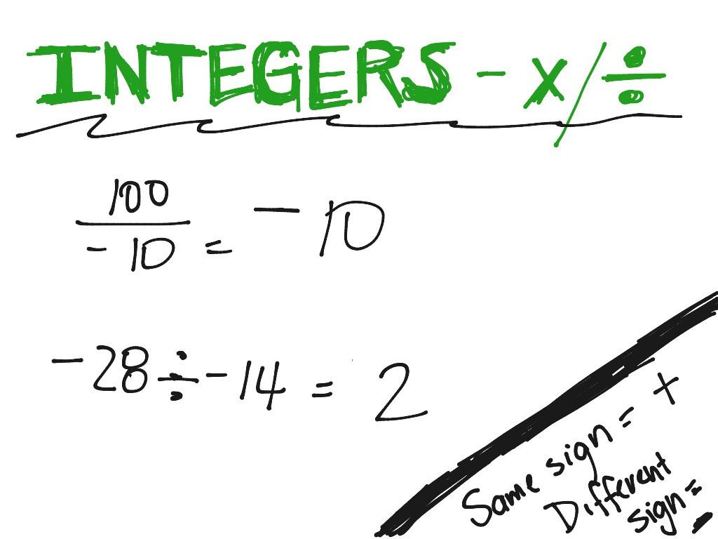 30 Multiplying And Dividing Integers Worksheet