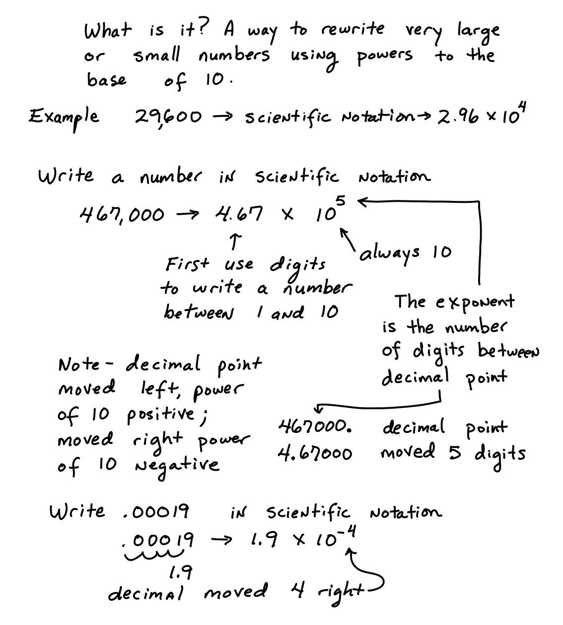 30 Multiplying Scientific Notation Worksheet