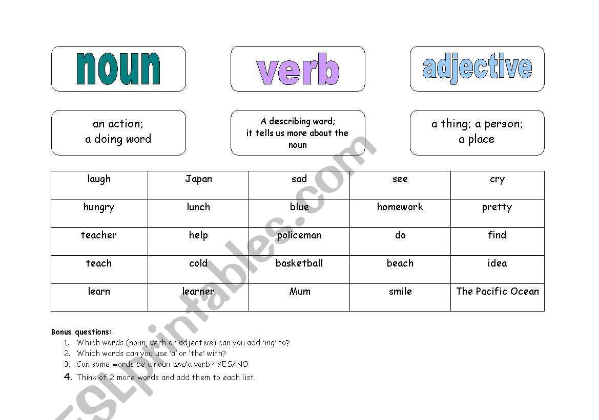 30 Nouns Verbs Adjectives Worksheet