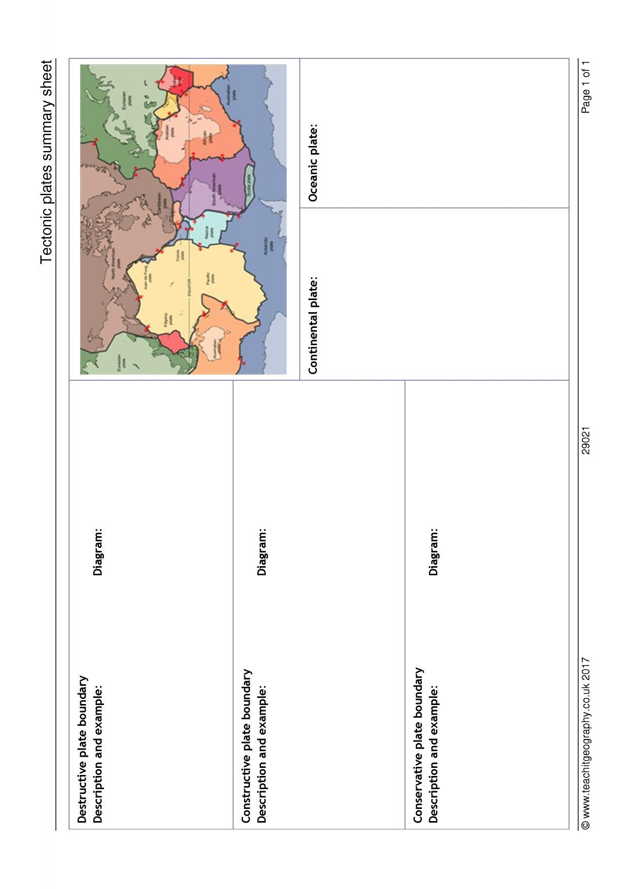 30 Plate Boundary Worksheet Answers